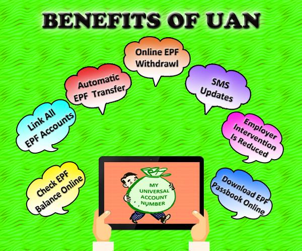 Benefits of UAN